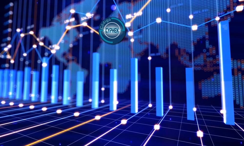Los activos que manejas, segunda decisión más importante del #trader
